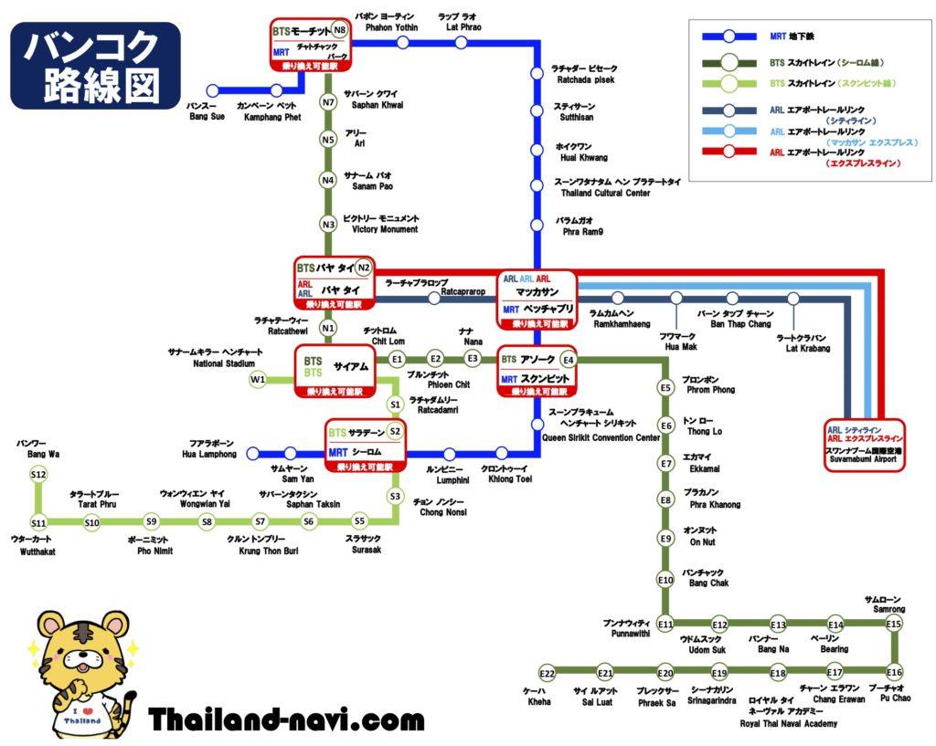 BTS路線図